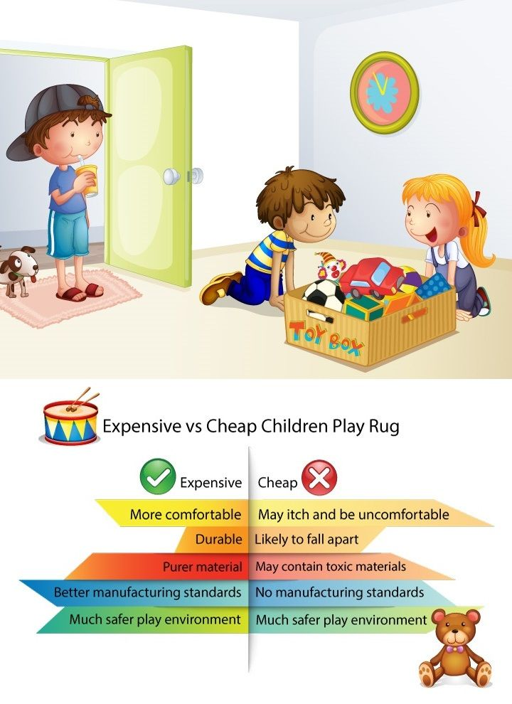 expensive-vs-cheap-rug-infographic
