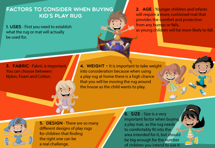 factors-to-consider-when-buying-kids-playing-rug-infographic22