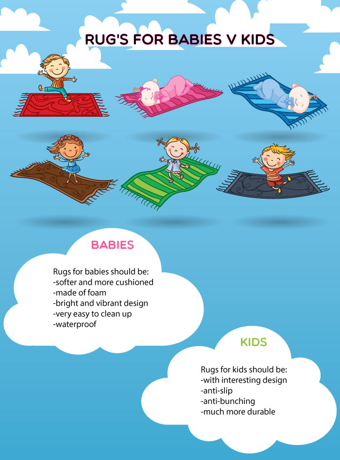 rugs-for-babies-v-kids